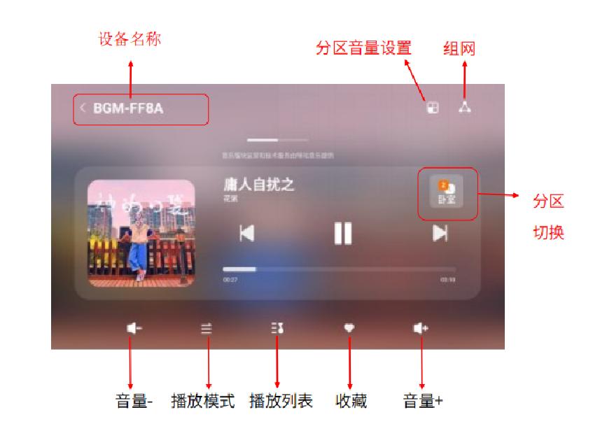 新品上线 | 双麦语控,音源双分区,G7智能语控背景音乐主机正式官宣!